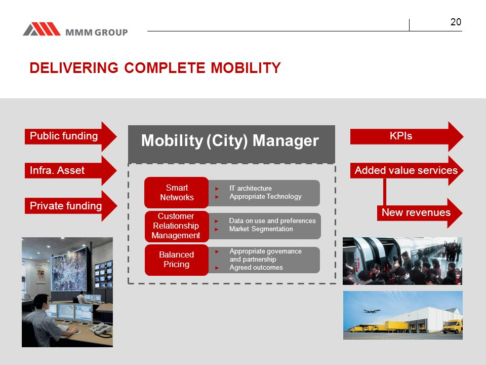 Mobility (City) Manager Public funding Infra.