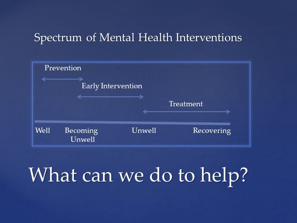 Spectrum of Mental Health Interventions Spectrum of Mental Health Interventions What can we do to help? Prevention Early Intervention Treatment WellBe