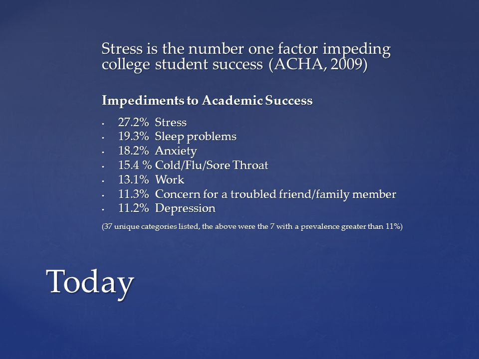 Stress is the number one factor impeding college student success (ACHA, 2009) Impediments to Academic Success 27.2% Stress 27.2% Stress 19.3% Sleep pr