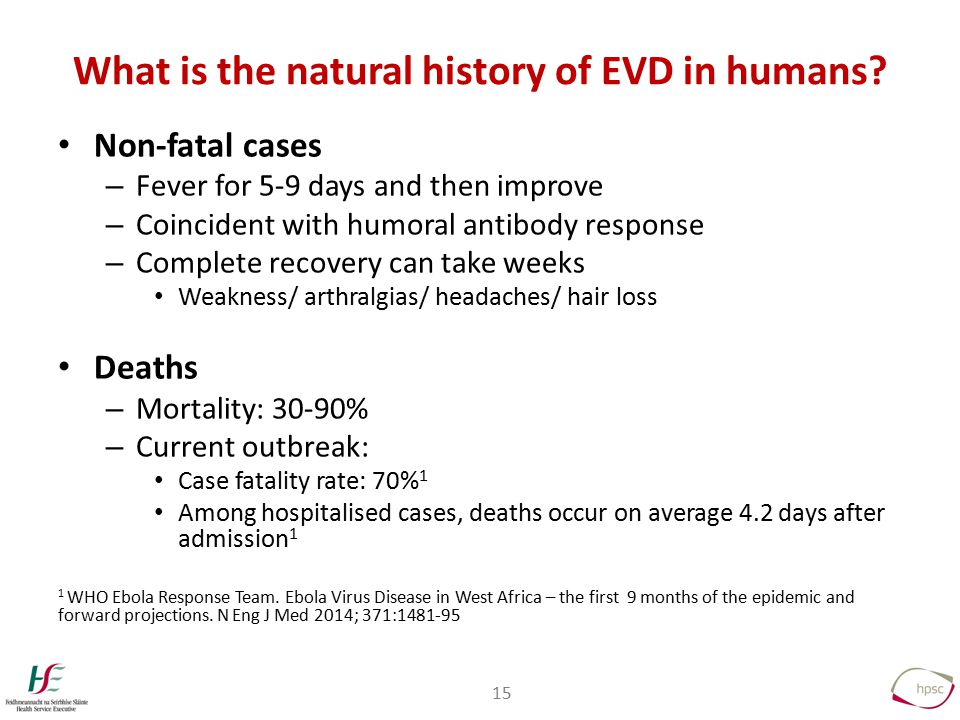 15 What is the natural history of EVD in humans.