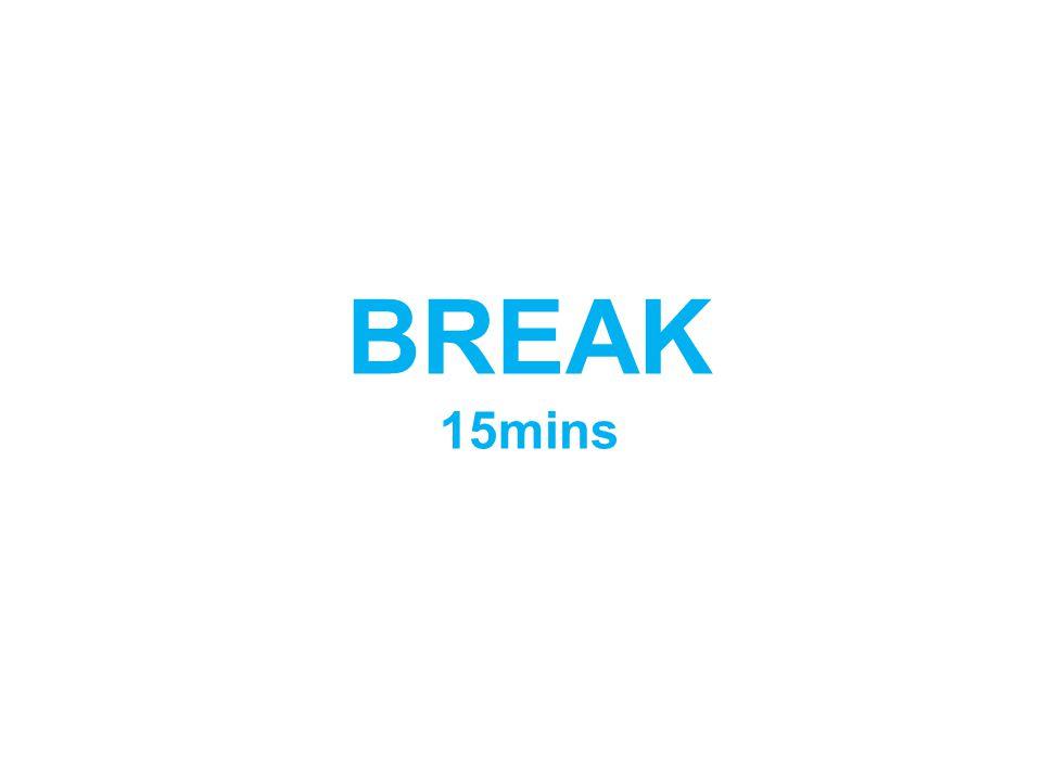 BREAK 15mins