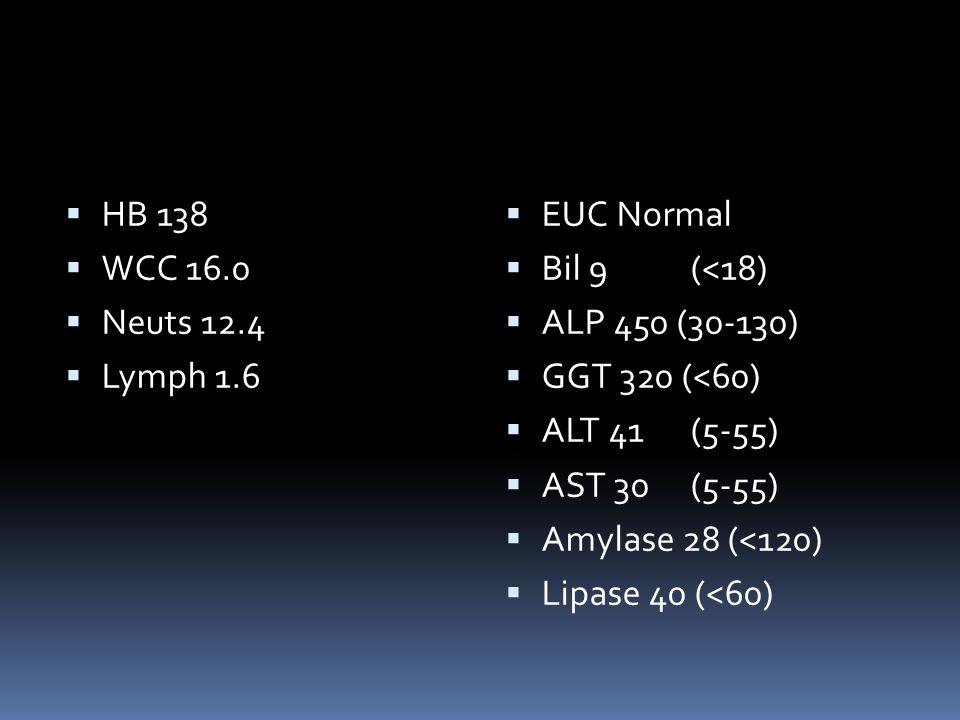  HB 138  WCC 16.0  Neuts 12.4  Lymph 1.6  EUC Normal  Bil 9 (<18)  ALP 450 (30-130)  GGT 320 (<60)  ALT 41 (5-55)  AST 30 (5-55)  Amylase 28 (<120)  Lipase 40 (<60)