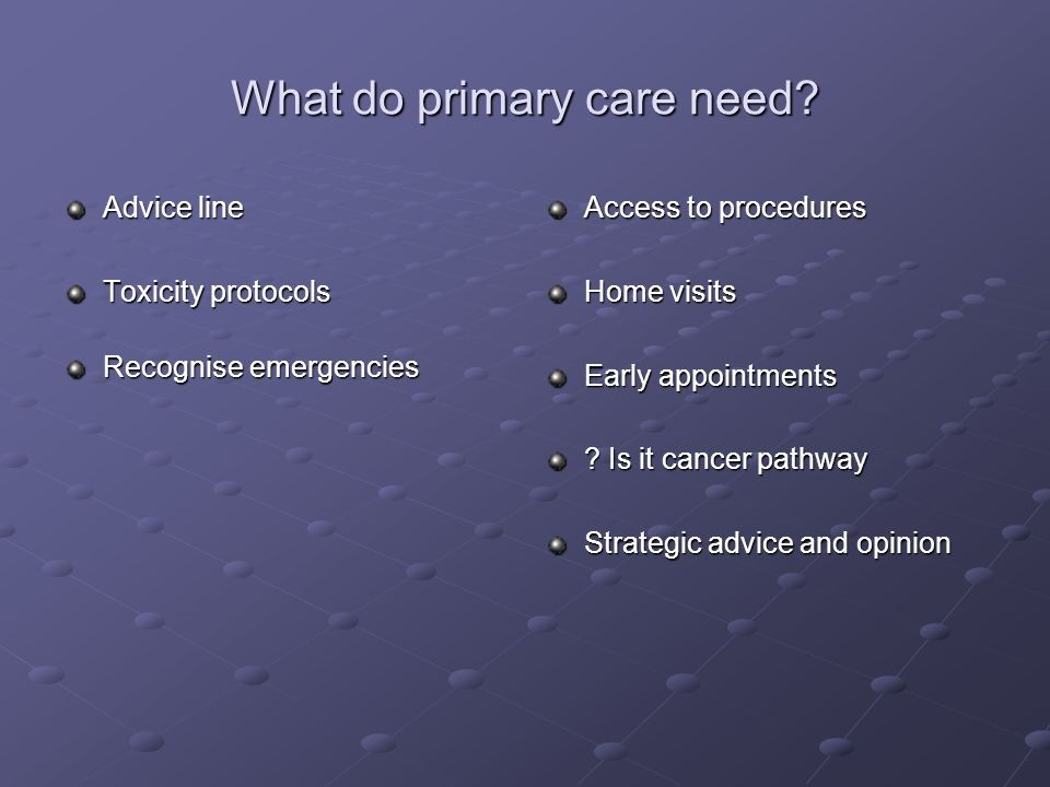 What do primary care need? Advice line Toxicity protocols Recognise emergencies Access to procedures Home visits Early appointments ? Is it cancer pat