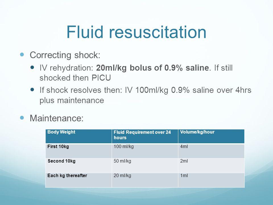 Fluid resuscitation Correcting shock: IV rehydration: 20ml/kg bolus of 0.9% saline.