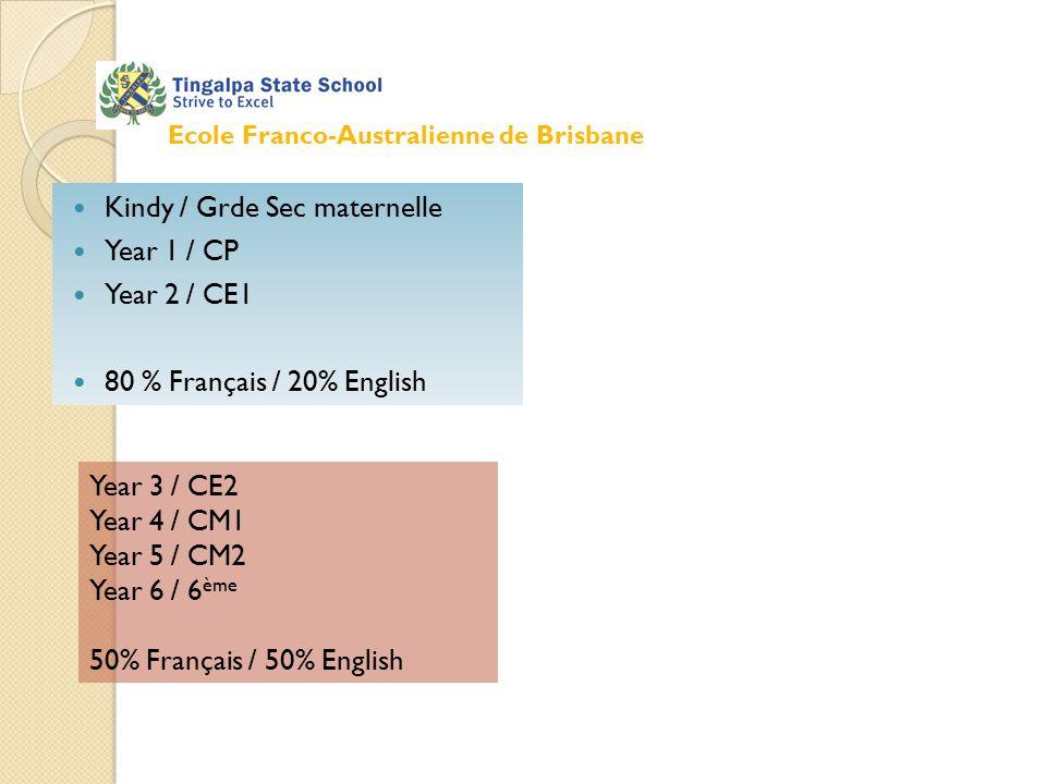 Ecole Franco-Australienne de Brisbane Kindy / Grde Sec maternelle Year 1 / CP Year 2 / CE1 80 % Français / 20% English Year 3 / CE2 Year 4 / CM1 Year 5 / CM2 Year 6 / 6 ème 50% Français / 50% English