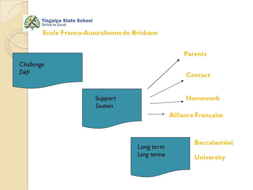 Challenge Défi Ecole Franco-Australienne de Brisbane Support Soutien Long term Long terme University Parents Contact Homework Alliance Française Baccalauréat