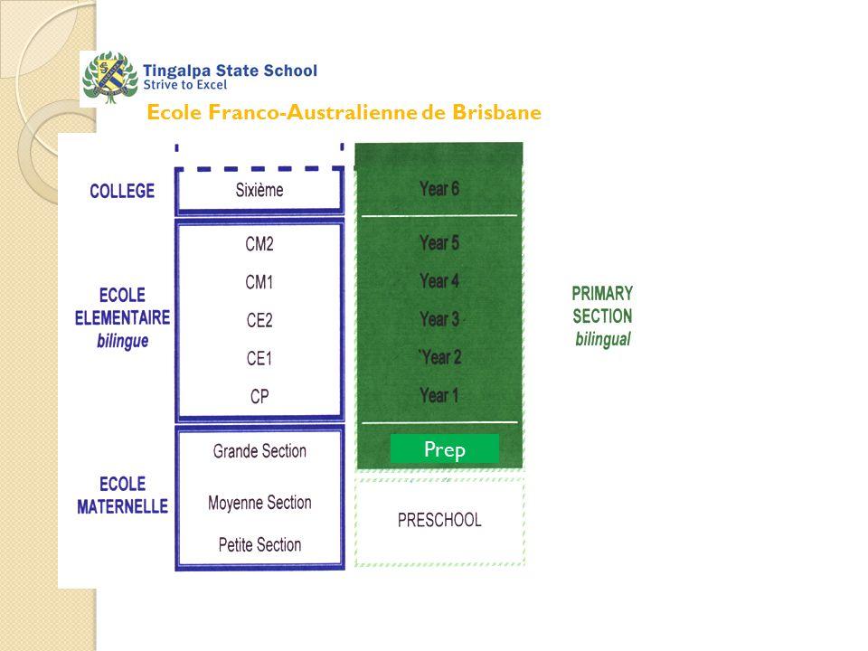 Ecole Franco-Australienne de Brisbane Prep