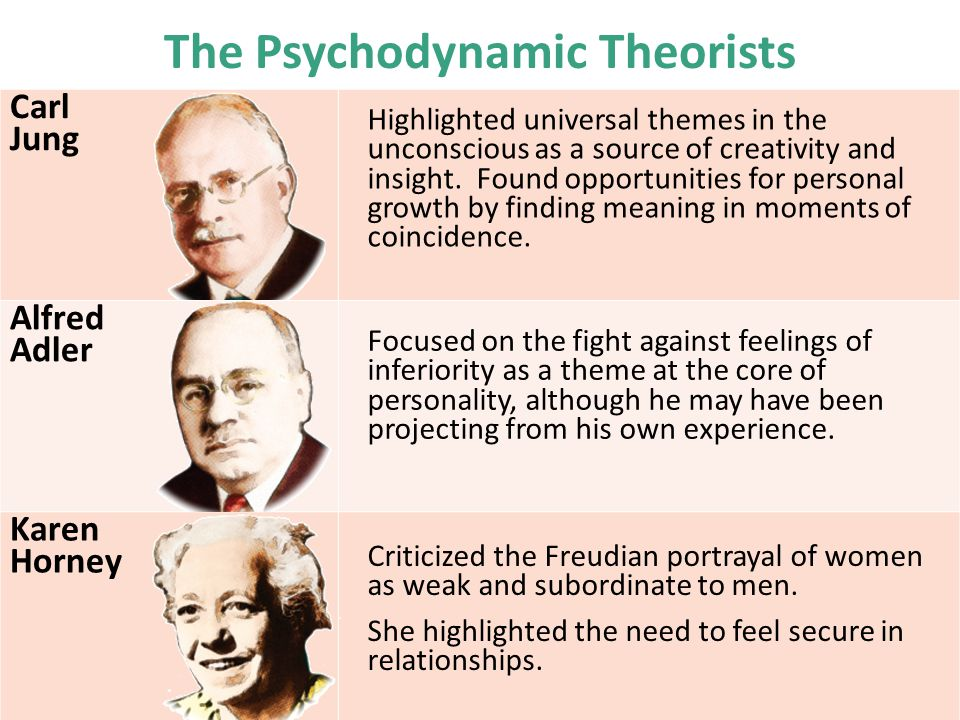 Carl Jung Alfred Adler Karen Horney Criticized the Freudian portrayal of women as weak and subordinate to men. She highlighted the need to feel secure
