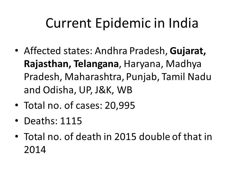 Current Epidemic in India Affected states: Andhra Pradesh, Gujarat, Rajasthan, Telangana, Haryana, Madhya Pradesh, Maharashtra, Punjab, Tamil Nadu and
