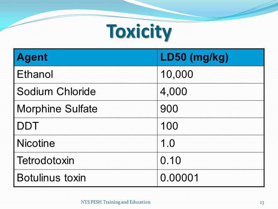 NYS PESH Training and Education23 Toxicity AgentLD50 (mg/kg) Ethanol10,000 Sodium Chloride4,000 Morphine Sulfate900 DDT100 Nicotine1.0 Tetrodotoxin0.1