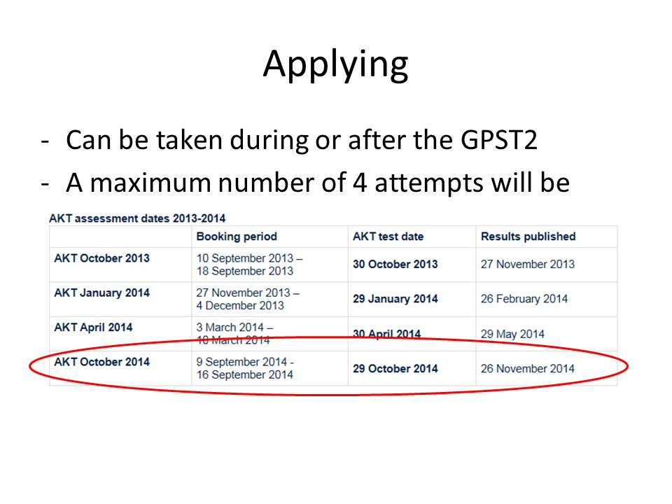 Applying -Can be taken during or after the GPST2 -A maximum number of 4 attempts will be permitted