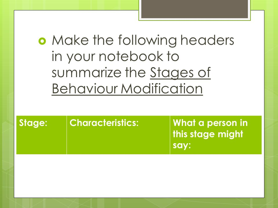  Make the following headers in your notebook to summarize the Stages of Behaviour Modification Stage:Characteristics:What a person in this stage migh
