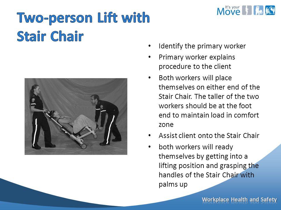 Identify the primary worker Primary worker explains procedure to the client Both workers will place themselves on either end of the Stair Chair.