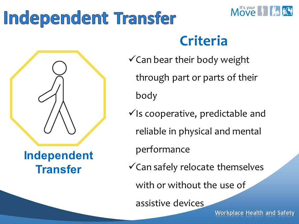 Independent Transfer Criteria Can bear their body weight through part or parts of their body Is cooperative, predictable and reliable in physical and mental performance Can safely relocate themselves with or without the use of assistive devices