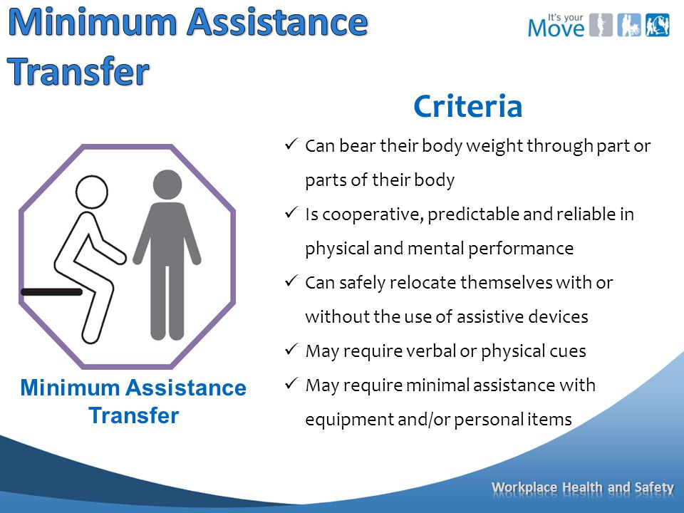 Minimum Assistance Transfer Criteria Can bear their body weight through part or parts of their body Is cooperative, predictable and reliable in physical and mental performance Can safely relocate themselves with or without the use of assistive devices May require verbal or physical cues May require minimal assistance with equipment and/or personal items