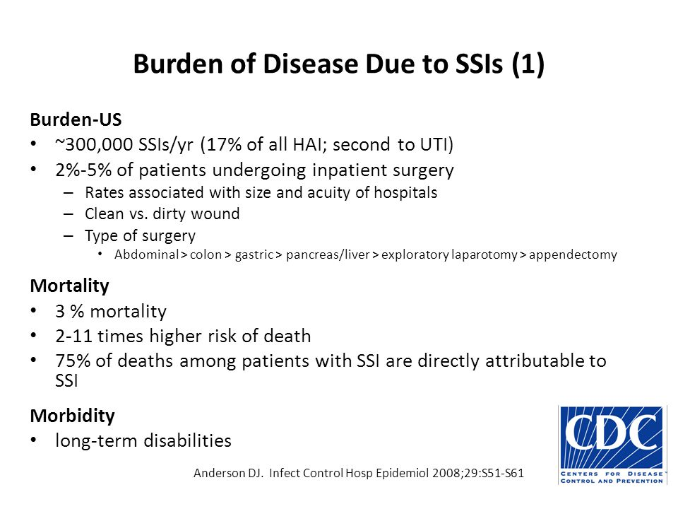 Burden of Disease Due to SSIs (1) Burden-US ~300,000 SSIs/yr (17% of all HAI; second to UTI) 2%-5% of patients undergoing inpatient surgery – Rates as