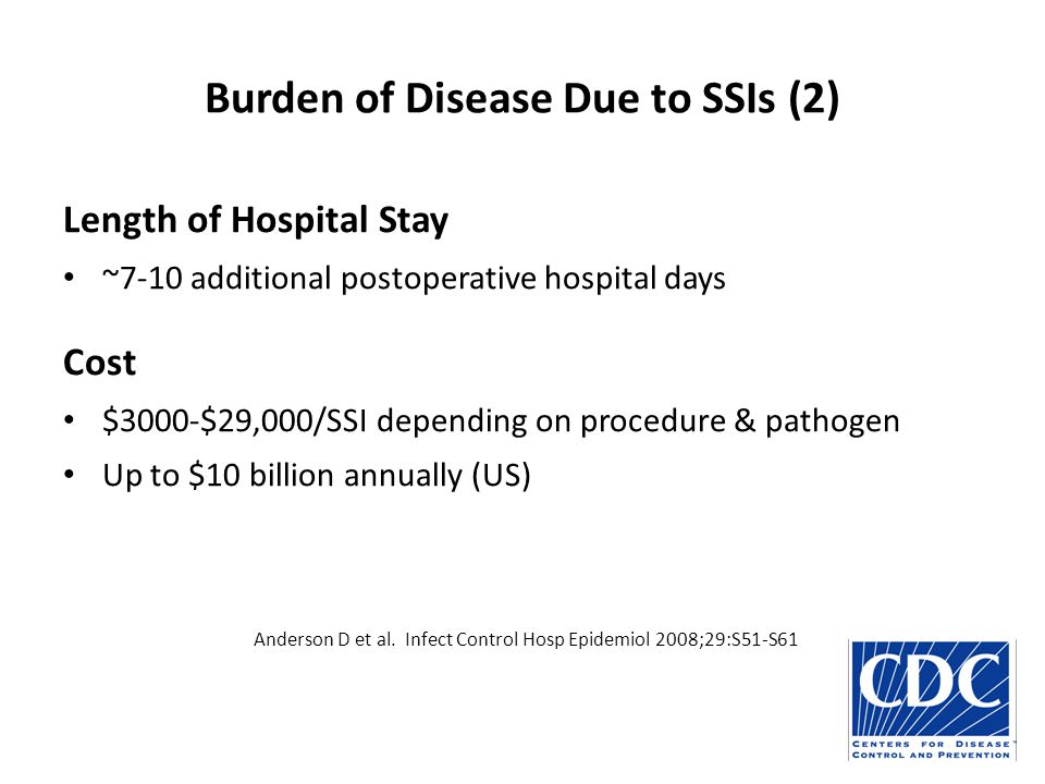 Burden of Disease Due to SSIs (2) Length of Hospital Stay ~7-10 additional postoperative hospital days Cost $3000-$29,000/SSI depending on procedure &