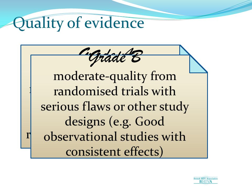 Quality of evidence Grade A high-quality; consistent results from good RCTs, or v strong evidence of another sort (eg.