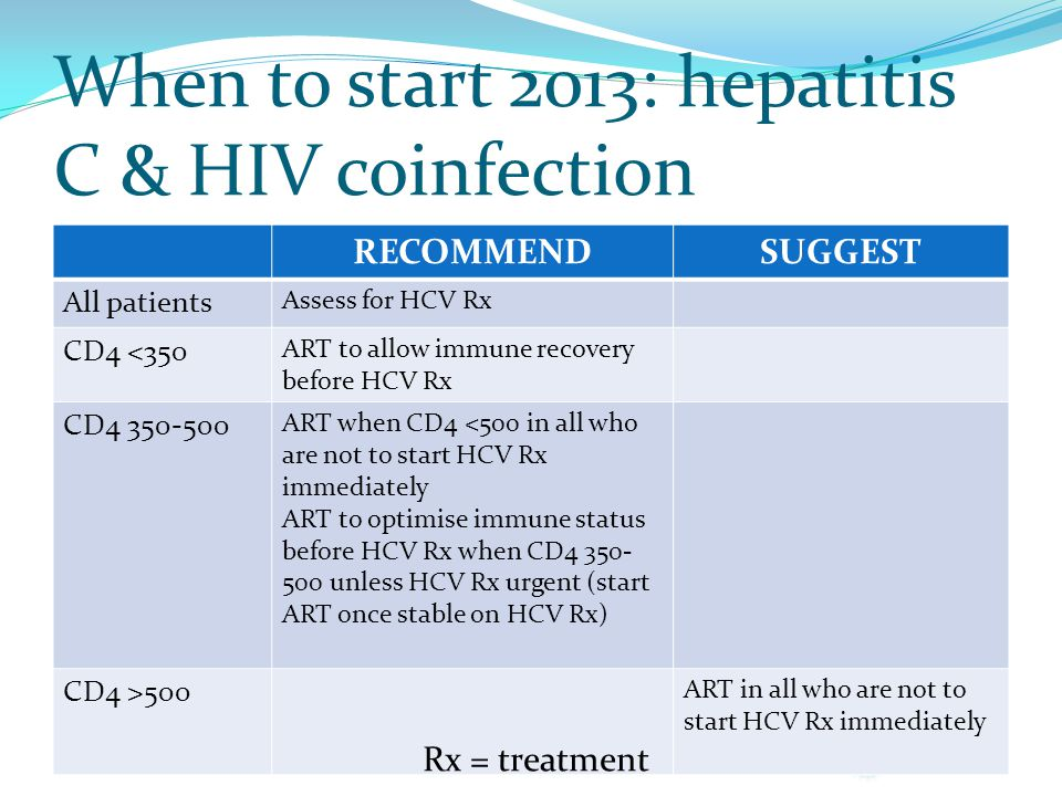 When to start 2013: hepatitis C & HIV coinfection RECOMMENDSUGGEST All patients Assess for HCV Rx CD4 <350 ART to allow immune recovery before HCV Rx CD4 350-500 ART when CD4 <500 in all who are not to start HCV Rx immediately ART to optimise immune status before HCV Rx when CD4 350- 500 unless HCV Rx urgent (start ART once stable on HCV Rx) CD4 >500 ART in all who are not to start HCV Rx immediately Rx = treatment