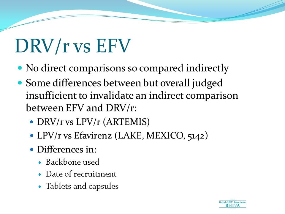 DRV/r vs EFV No direct comparisons so compared indirectly Some differences between but overall judged insufficient to invalidate an indirect comparison between EFV and DRV/r: DRV/r vs LPV/r (ARTEMIS) LPV/r vs Efavirenz (LAKE, MEXICO, 5142) Differences in: Backbone used Date of recruitment Tablets and capsules