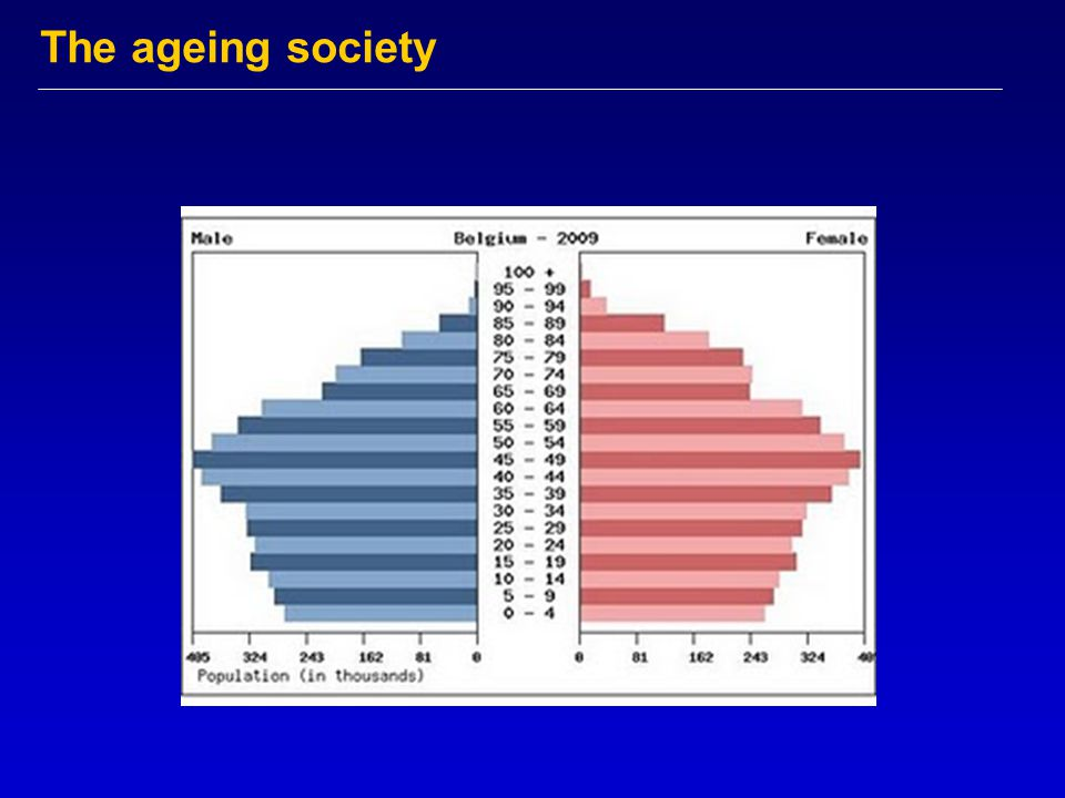 The ageing society