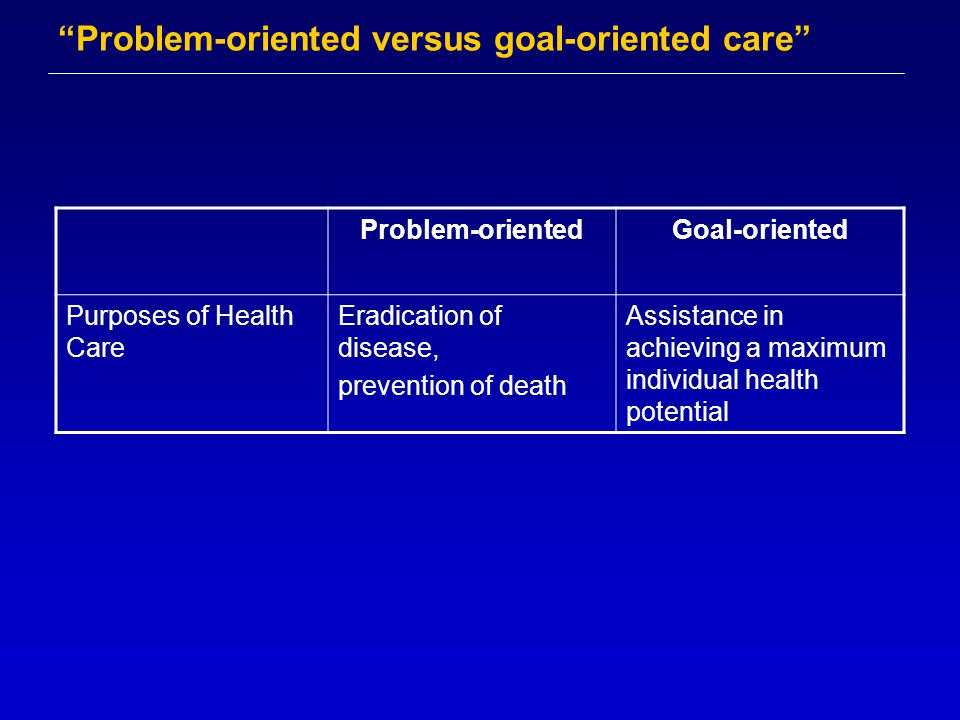 Problem-oriented versus goal-oriented care Problem-orientedGoal-oriented Purposes of Health Care Eradication of disease, prevention of death Assistance in achieving a maximum individual health potential