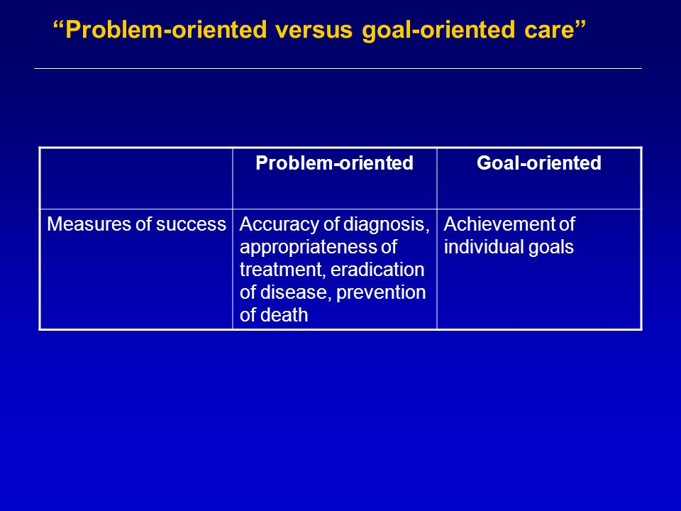 Problem-oriented versus goal-oriented care Problem-orientedGoal-oriented Measures of successAccuracy of diagnosis, appropriateness of treatment, eradication of disease, prevention of death Achievement of individual goals