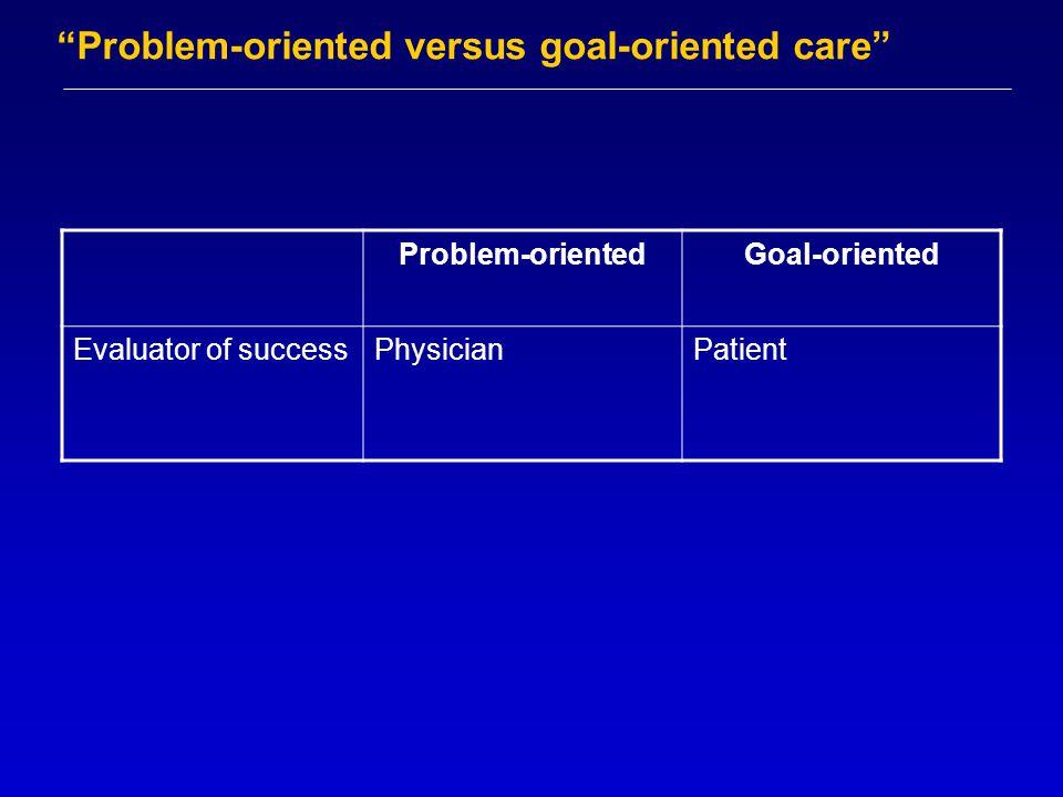 Problem-oriented versus goal-oriented care Problem-orientedGoal-oriented Evaluator of successPhysicianPatient