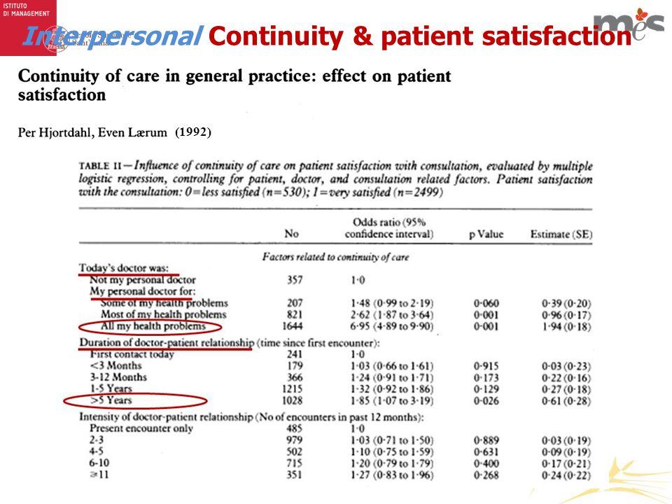 Interpersonal Continuity & patient satisfaction (1992)
