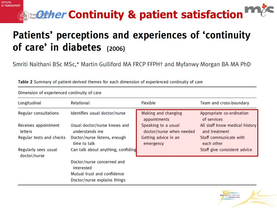 Other Continuity & patient satisfaction (2006)