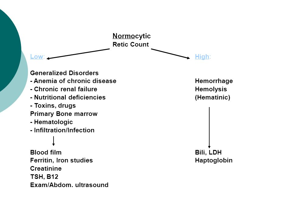 Normocytic Retic Count Low:High: Generalized Disorders - Anemia of chronic diseaseHemorrhage - Chronic renal failureHemolysis - Nutritional deficiencies(Hematinic) - Toxins, drugs Primary Bone marrow - Hematologic - Infiltration/Infection Blood filmBili, LDH Ferritin, Iron studiesHaptoglobin Creatinine TSH, B12 Exam/Abdom.