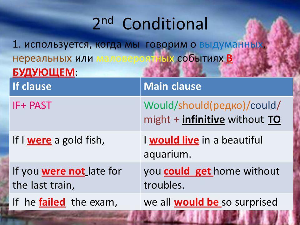 unless -1 если не; пока не -2 кроме, исключая, за исключением Иногда в Zero и 1 st conditional используется Unless + present simple когда мы говорим о событиях, которые могут случиться, если только кто-то этому не помешает.