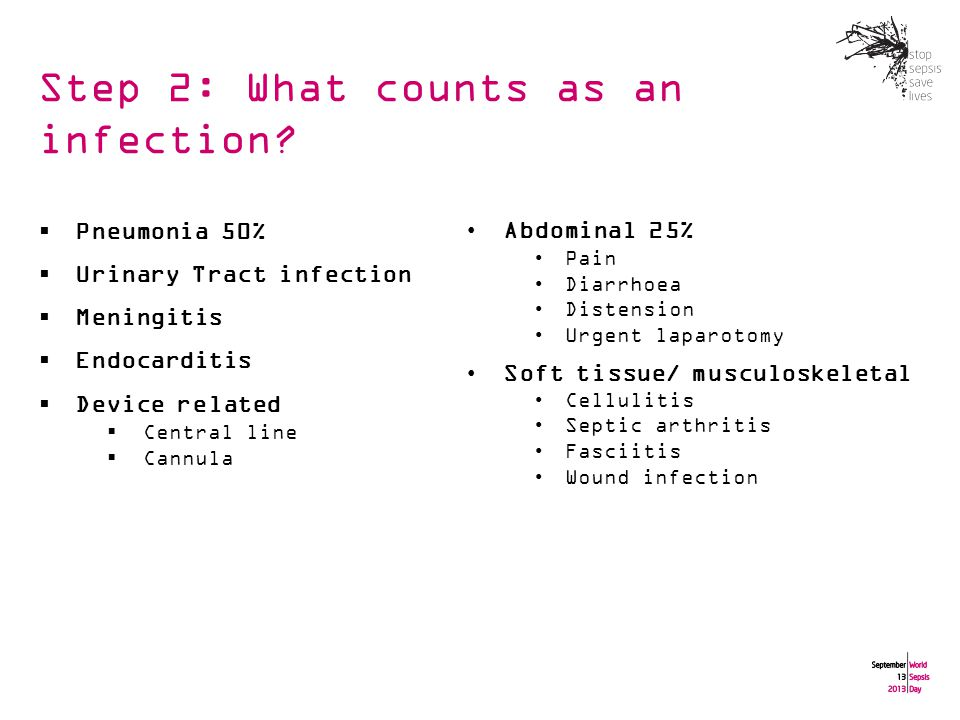Step 2: What counts as an infection.
