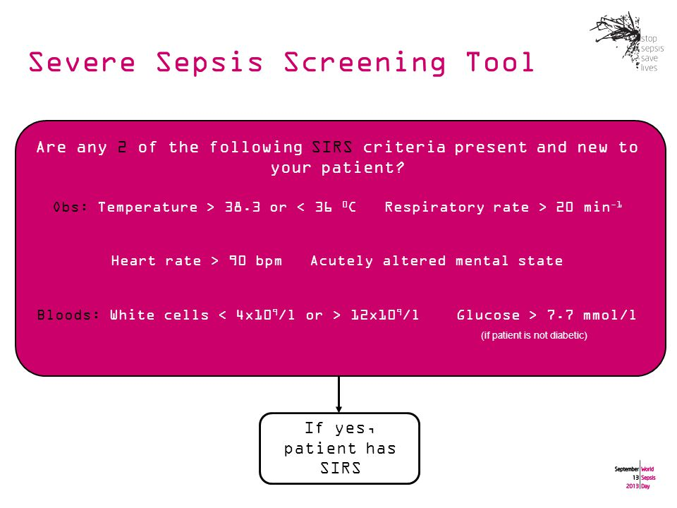 Severe Sepsis Screening Tool Are any 2 of the following SIRS criteria present and new to your patient? Obs: Temperature > 38.3 or 20 min -1 Heart rate