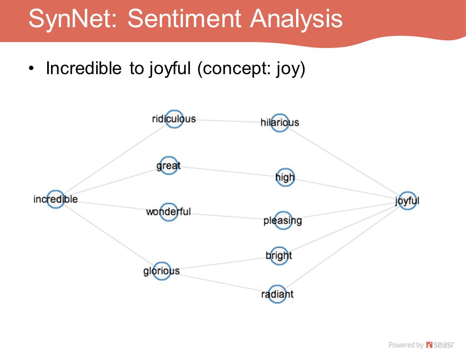 SynNet: Sentiment Analysis Incredible to joyful (concept: joy)