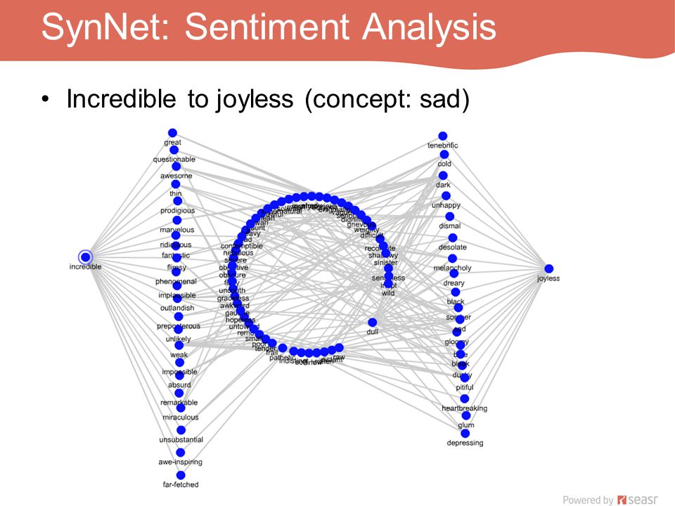 SynNet: Sentiment Analysis Incredible to joyless (concept: sad)