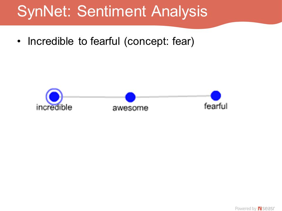 SynNet: Sentiment Analysis Incredible to fearful (concept: fear)