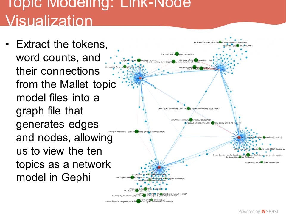 Topic Modeling: Link-Node Visualization Extract the tokens, word counts, and their connections from the Mallet topic model files into a graph file that generates edges and nodes, allowing us to view the ten topics as a network model in Gephi