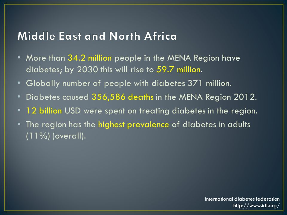 More than 34.2 million people in the MENA Region have diabetes; by 2030 this will rise to 59.7 million. Globally number of people with diabetes 371 mi