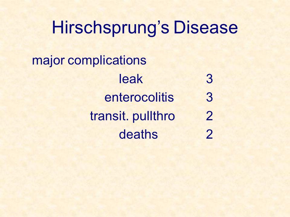Hirschsprung's Disease major complications leak3 enterocolitis3 transit. pullthro2 deaths2