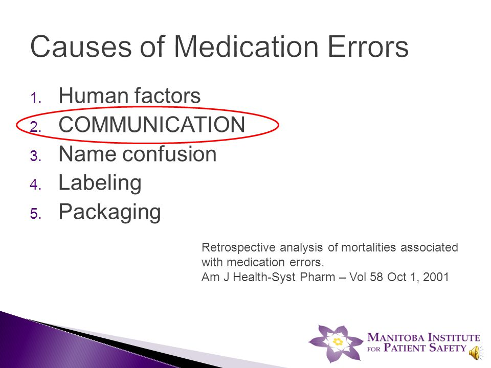1. Human factors 2. COMMUNICATION 3. Name confusion 4.