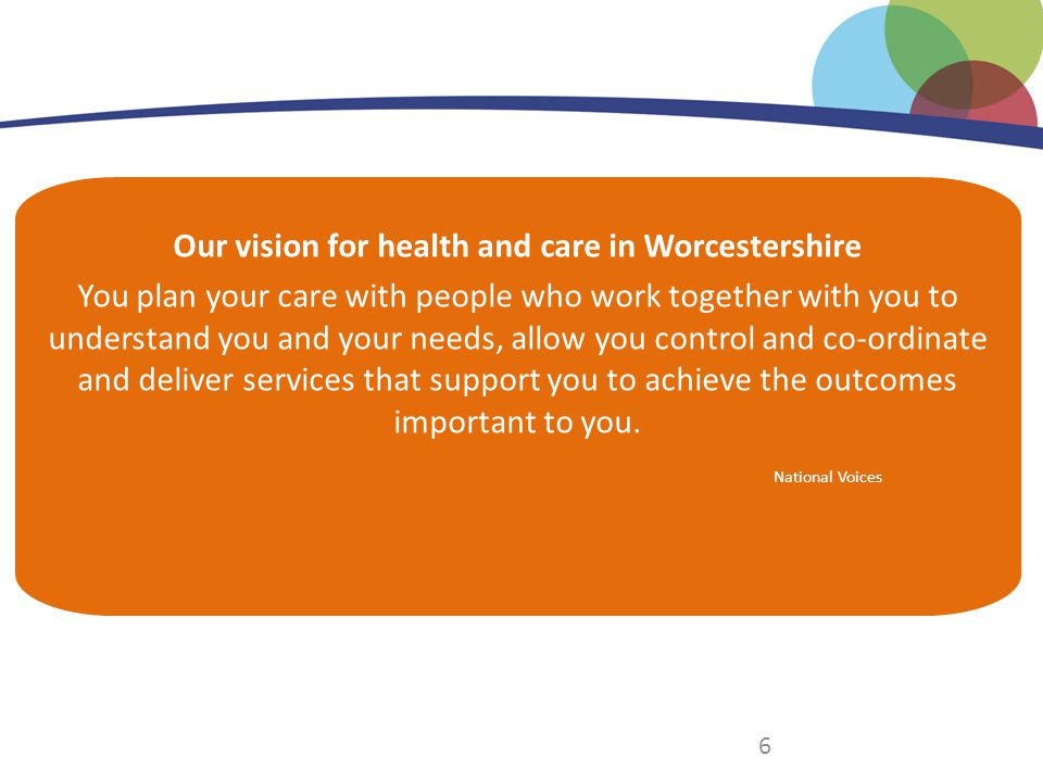6 Our vision for health and care in Worcestershire You plan your care with people who work together with you to understand you and your needs, allow you control and co-ordinate and deliver services that support you to achieve the outcomes important to you.