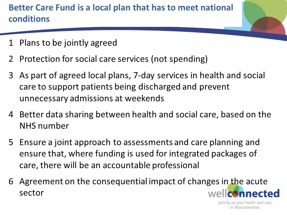 Better Care Fund is a local plan that has to meet national conditions 1Plans to be jointly agreed 2Protection for social care services (not spending) 3As part of agreed local plans, 7-day services in health and social care to support patients being discharged and prevent unnecessary admissions at weekends 4Better data sharing between health and social care, based on the NHS number 5Ensure a joint approach to assessments and care planning and ensure that, where funding is used for integrated packages of care, there will be an accountable professional 6Agreement on the consequential impact of changes in the acute sector