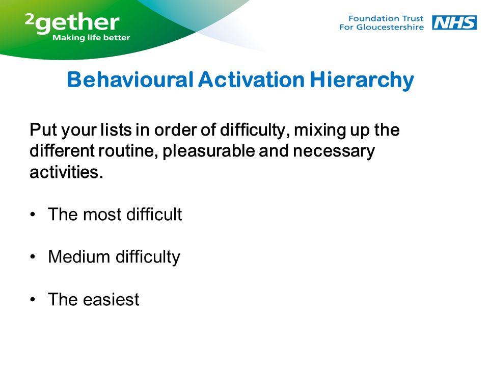 Behavioural Activation Planning