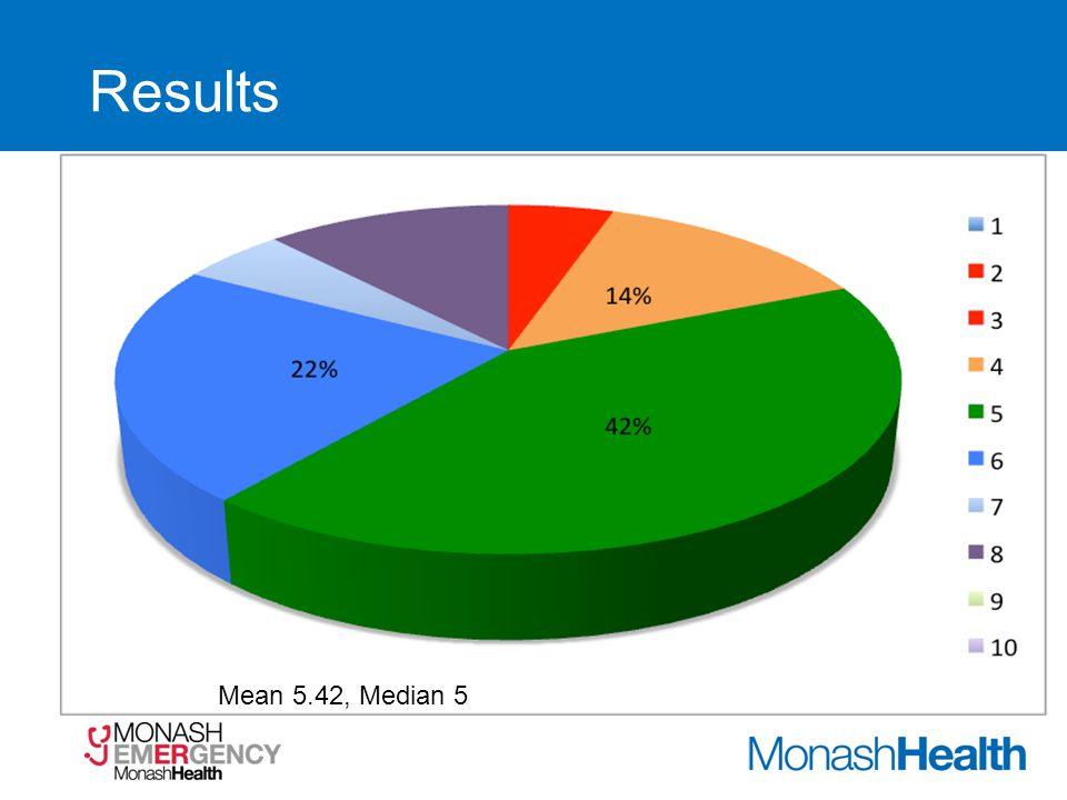 Results Mean 5.42, Median 5
