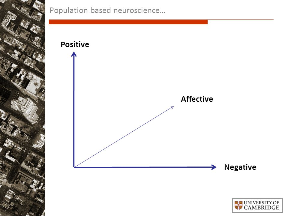 Positive Negative Affective Population based neuroscience…