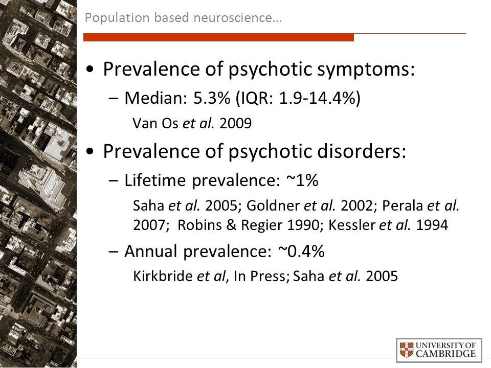 Prevalence of psychotic symptoms: –Median: 5.3% (IQR: 1.9-14.4%) Van Os et al.