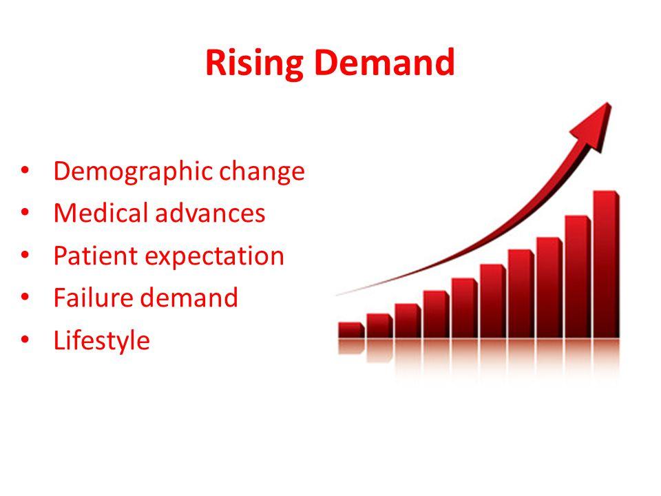 Rising Demand Demographic change Medical advances Patient expectation Failure demand Lifestyle