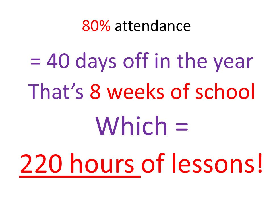 80% attendance = 40 days off in the year That's 8 weeks of school Which = 220 hours of lessons!