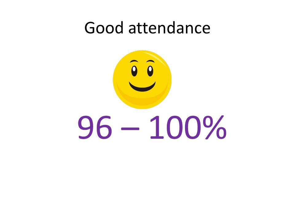Good attendance 96 – 100%